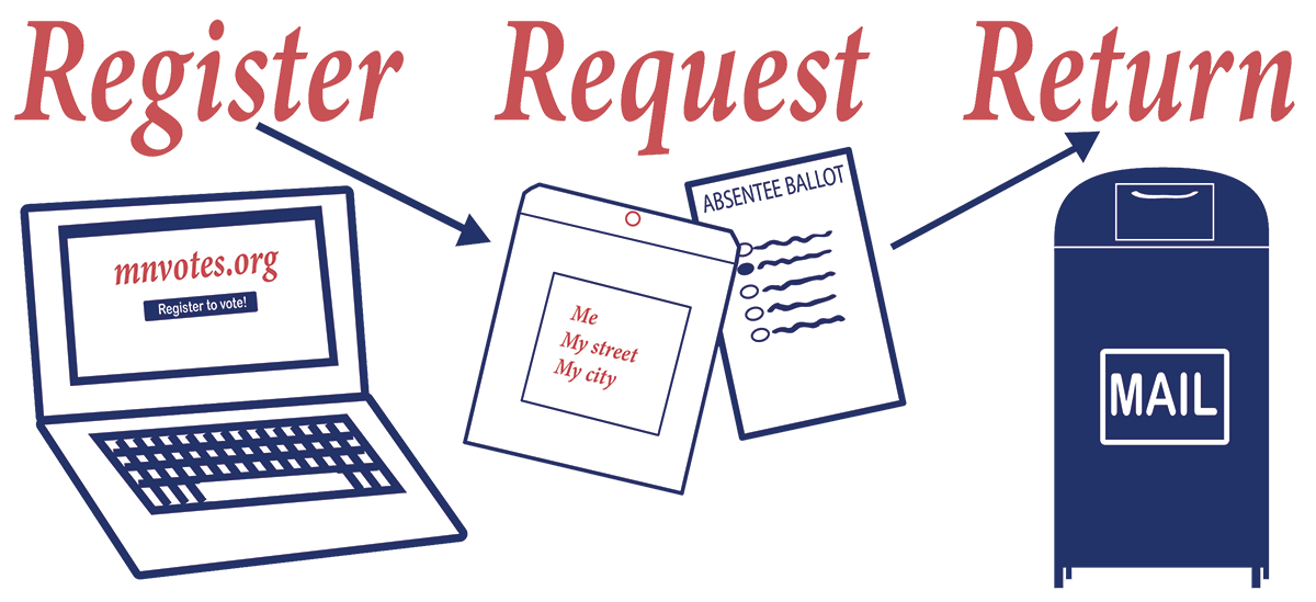 LWV register request return